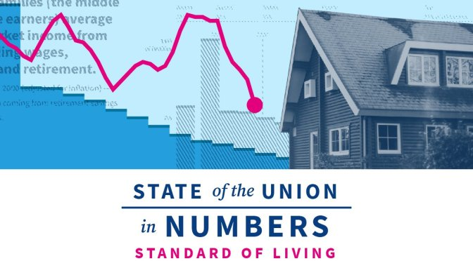State of US Standard of Living, Income and Poverty | 2020 State of the Union Facts